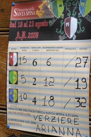 Del Verziere Victory